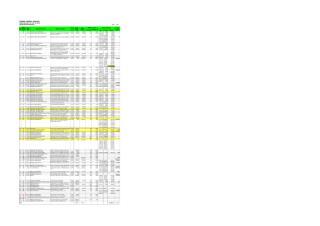 Work Order Register Sep 2013.xls