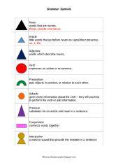 grammer symbol poster.pdf
