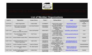 GCAP-Pakistan Membership Form Final.pdf