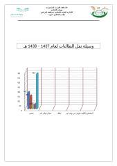6-وسيلة نقل الطالبات لعام 1438.docx