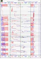 DDW-D3_ML_RTC _24.10-12@ 1730hrs.pdf